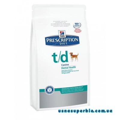 Купить корм для собак Royal Canin выгодная цена на сухой